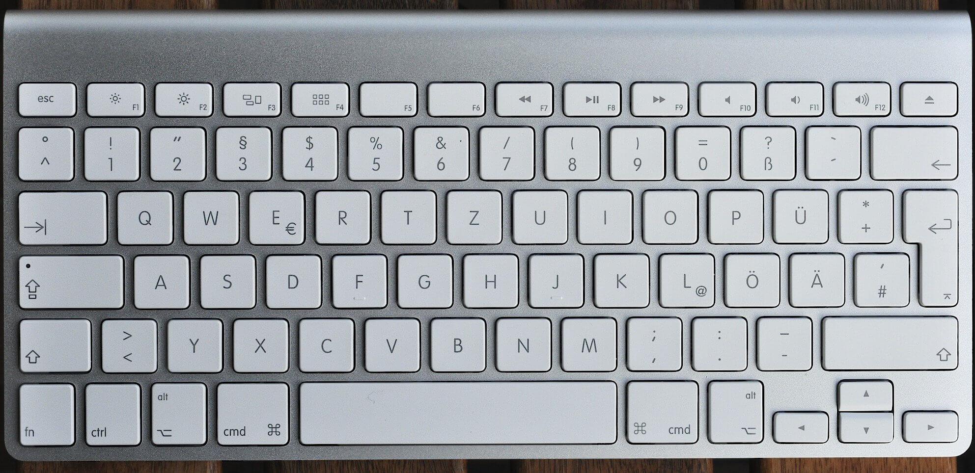 tastenbelegung mac tastatur shortcuts und tastenk rzel. Black Bedroom Furniture Sets. Home Design Ideas