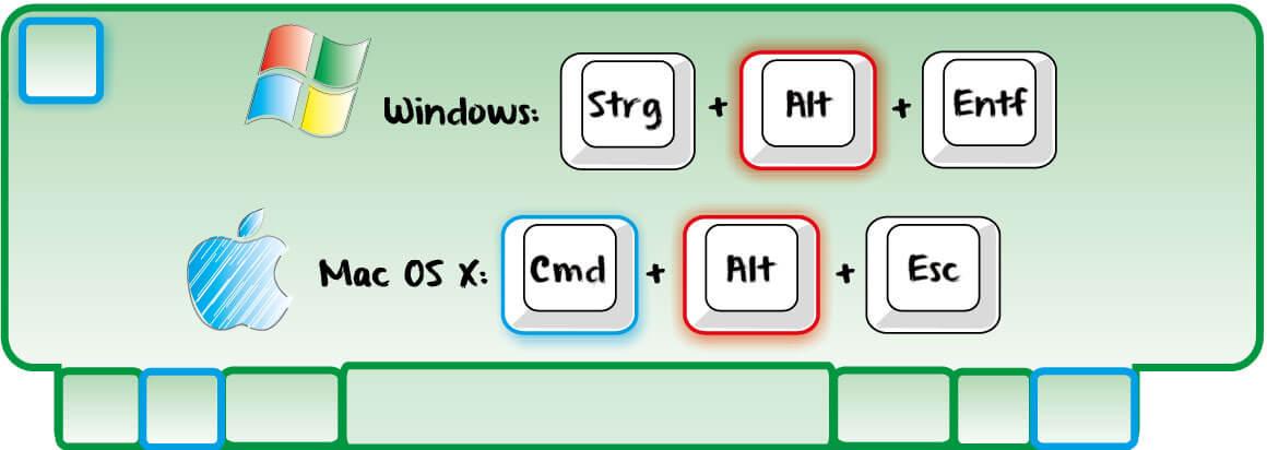 Tastenkombinationen für Windows und Mac, Shortcuts und